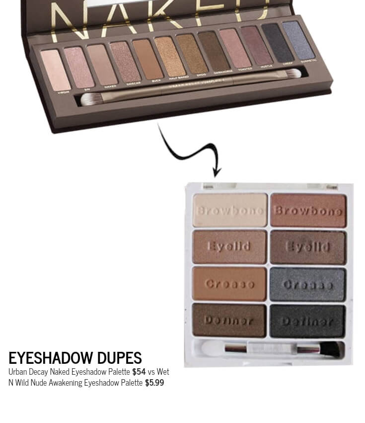 Wet N Wild Nude Awakening Eyeshadow Palette Dupe for Urban Decay Naked Eyeshadow Palette