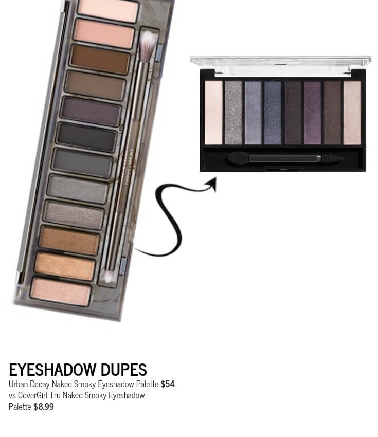 CoverGirl Tru Naked Smoky Eyeshadow Urban Decay Dupes