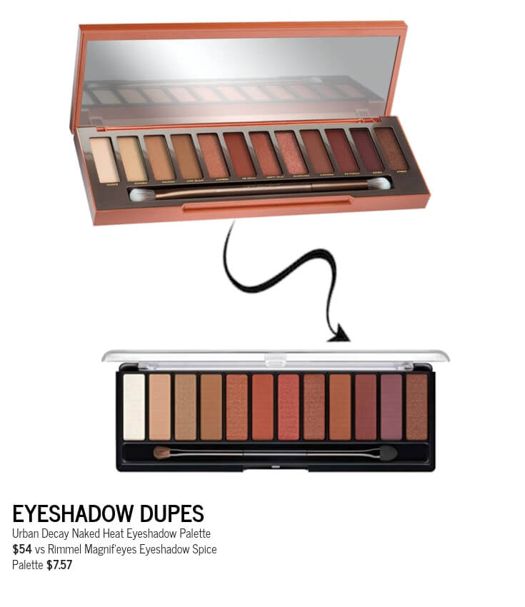 Rimmel Magnif'eyes Eyeshadow Spice Palette Dupe for Urban Decay Naked Heat Palette