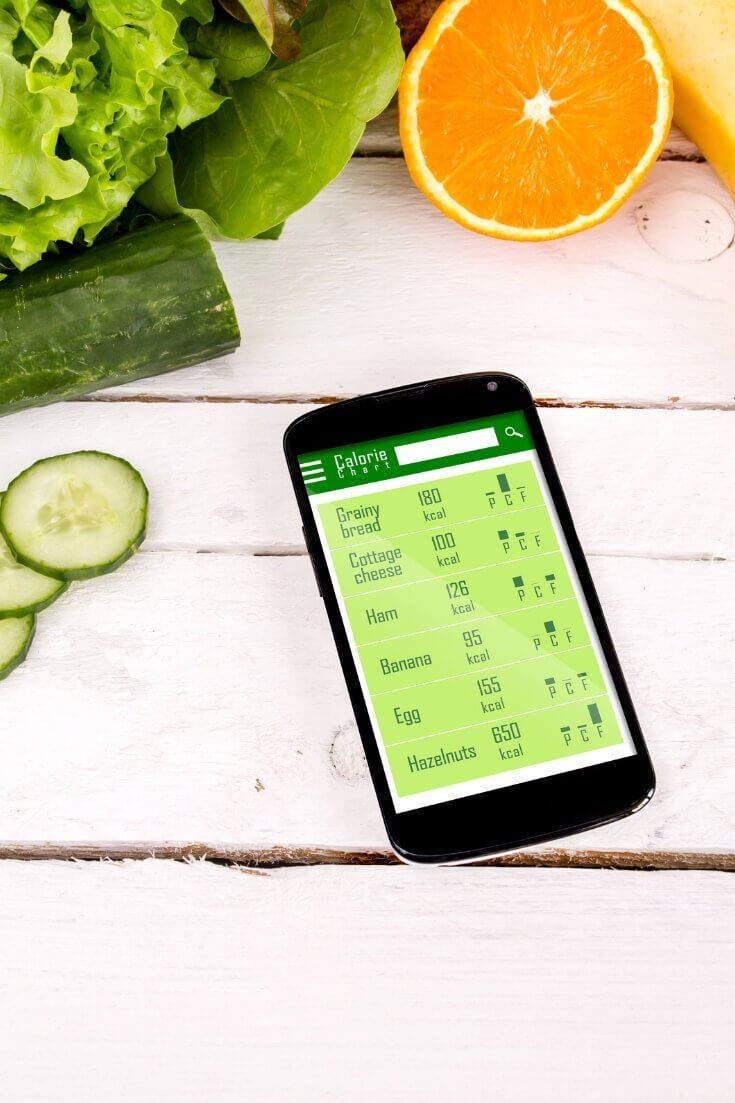 25+ Tips To Help You Track Calories Easier-3