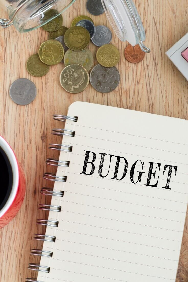 How To Set A Realistic Personal Budget Your Can Actually Commit To 1 of 3