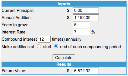 Compound Interest Calculation Using A Compound Interest Calculator