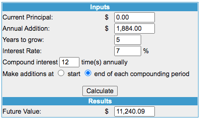 How To Use A Compound Interest Calculator To Calculate Compound Interest 1 of 4