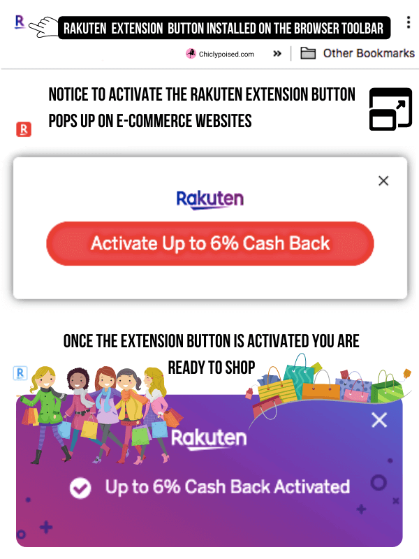 How the Rakuten Extension Button Works 1 of 10